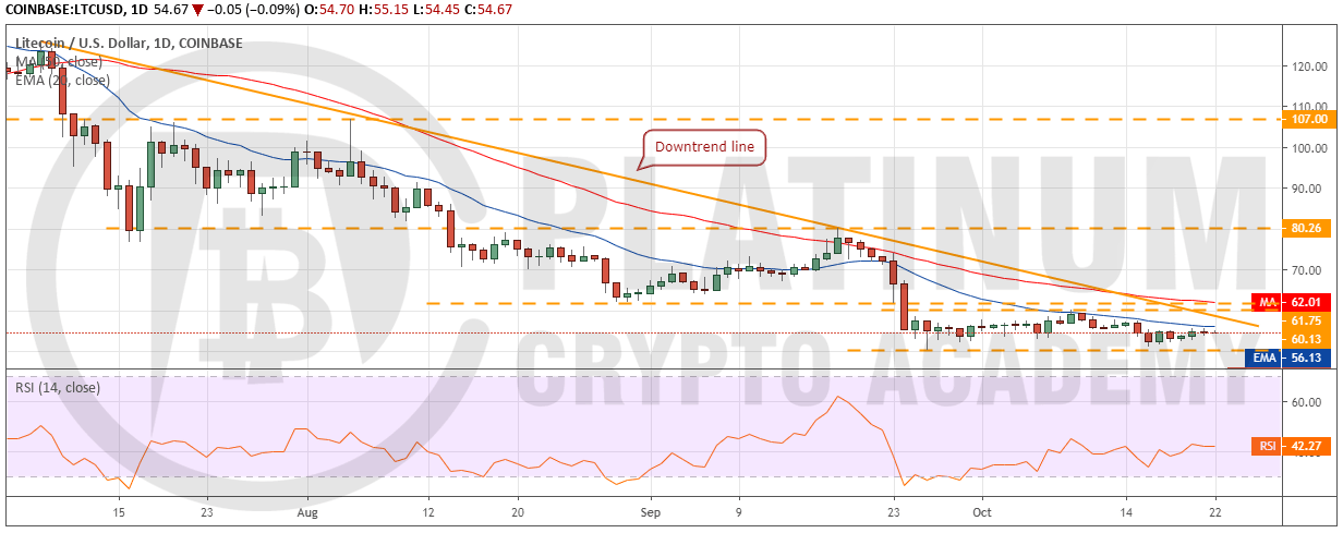 analysis of cryptocurrency