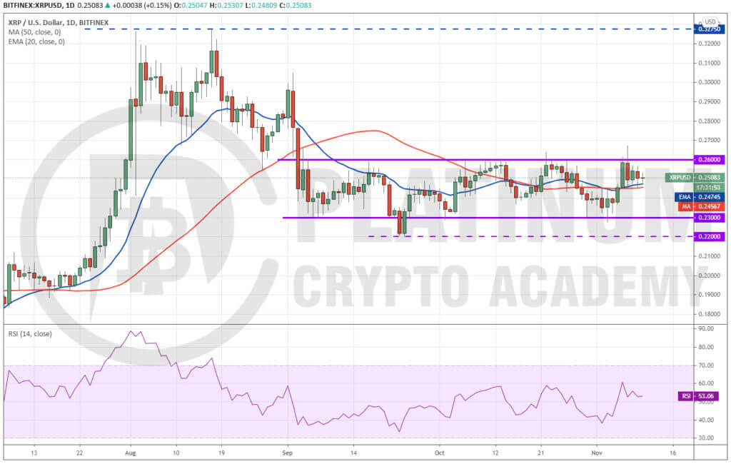 CRYPTOCURRENCY MARKET ANALYSIS WEEKLY_XRP