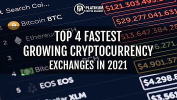 Top 4 Fastest Growing Cryptocurrency Exchanges In 2021